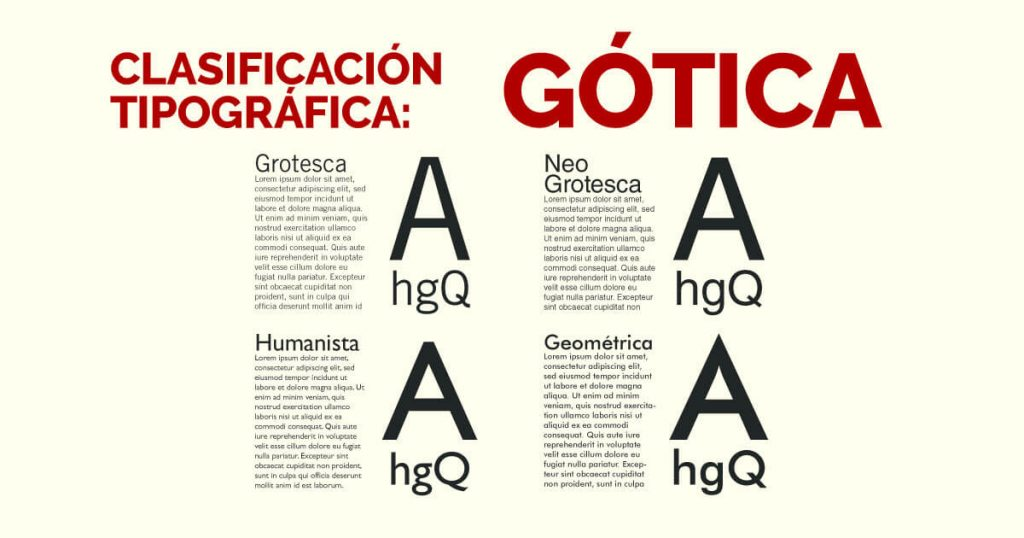 Clasificación tipográfica: Gótica