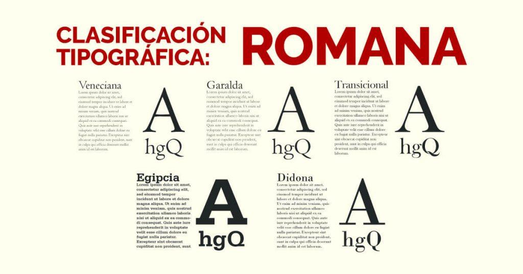 Clasificación tipográfica: Romana